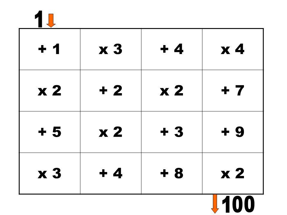 Completando a adição Complete a adição abaixo, sabendo que as parcelas são números consecutivos.