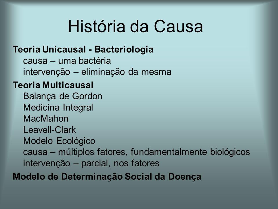 Teoria Unicausal - Bacteriologia causa – uma bactéria intervenção – eliminação da mesma Teoria Multicausal Balança de Gordon Medicina Integral MacMaho