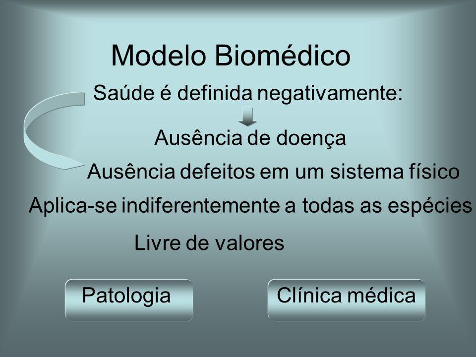 Modelo Biomédico PatologiaClínica médica Saúde é definida negativamente: Ausência de doença Livre de valores Aplica-se indiferentemente a todas as esp