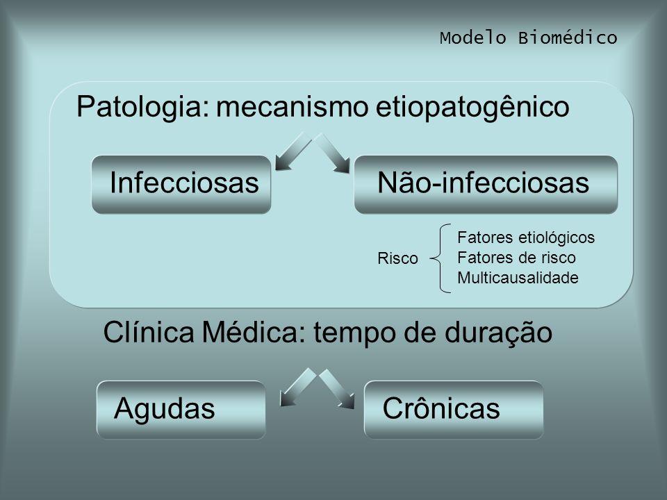 Patologia: mecanismo etiopatogênico InfecciosasNão-infecciosas Clínica Médica: tempo de duração AgudasCrônicas Modelo Biomédico Risco Fatores etiológi