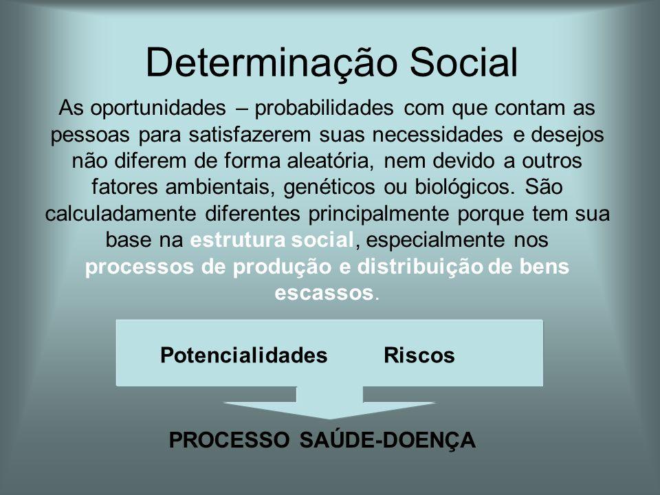 Determinação Social As oportunidades – probabilidades com que contam as pessoas para satisfazerem suas necessidades e desejos não diferem de forma ale
