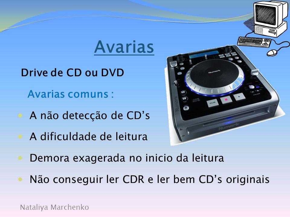 Nataliya Marchenko Avarias Drives de disquetes Avarias comuns :  Ligação;  Leitor;  Botão.