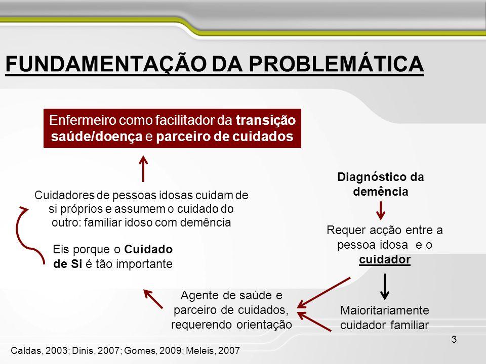 3 Diagnóstico da demência Requer acção entre a pessoa idosa e o cuidador Maioritariamente cuidador familiar Caldas, 2003; Dinis, 2007; Gomes, 2009; Me