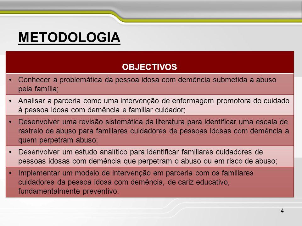 15 GONÇALVES, Rosa (2010) - Avaliação do abuso no idoso em contexto institucional: lares e centros de dia.