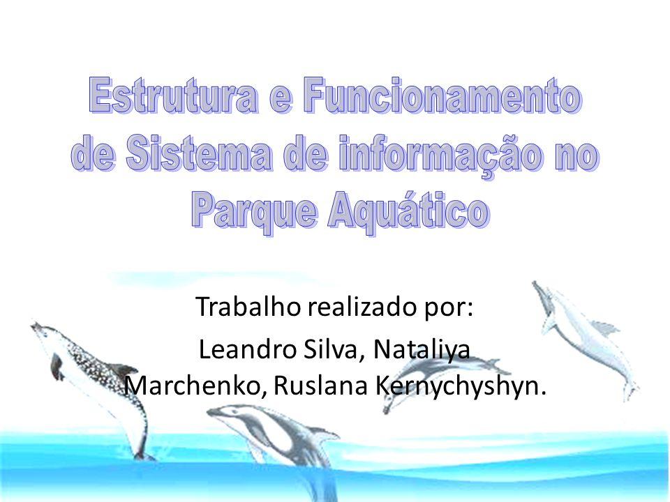 Trabalho realizado por: Leandro Silva, Nataliya Marchenko, Ruslana Kernychyshyn.