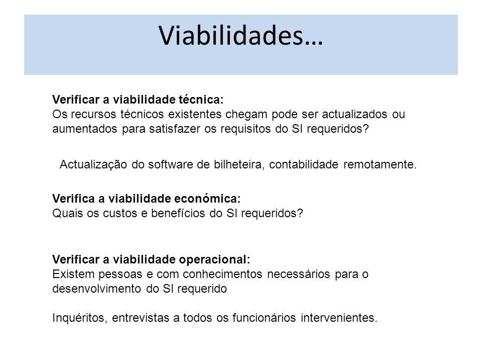Verificar a viabilidade técnica: Os recursos técnicos existentes chegam pode ser actualizados ou aumentados para satisfazer os requisitos do SI requer