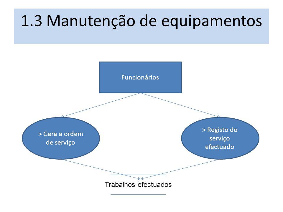 1.3 Manutenção de equipamentos > Gera a ordem de serviço > Registo do serviço efectuado Funcionários Trabalhos efectuados