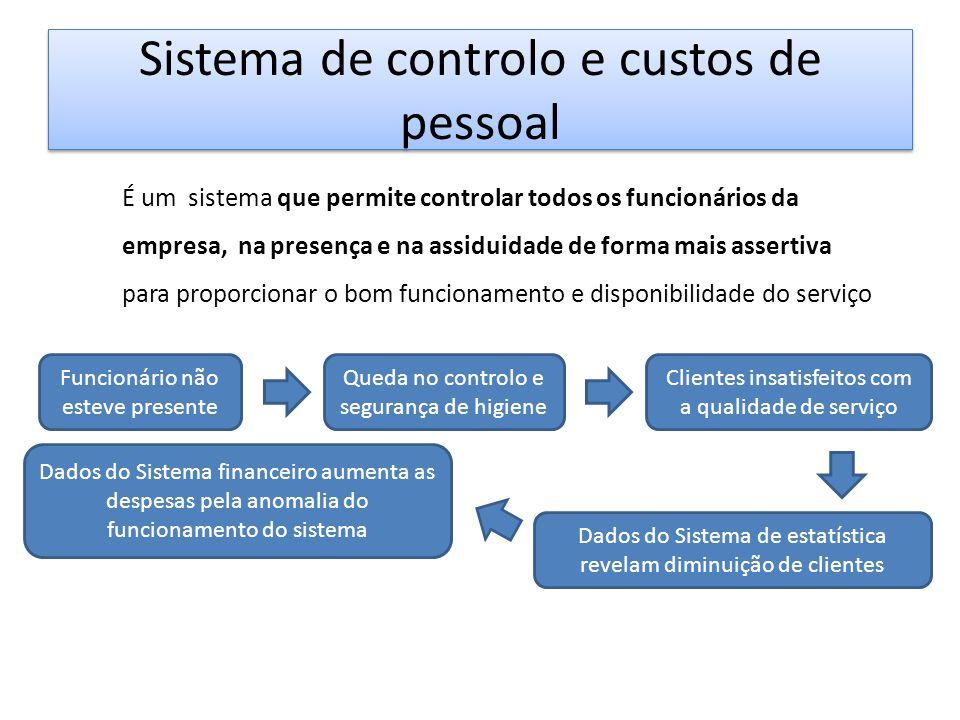 Sistema de controlo e custos de pessoal É um sistema que permite controlar todos os funcionários da empresa, na presença e na assiduidade de forma mai
