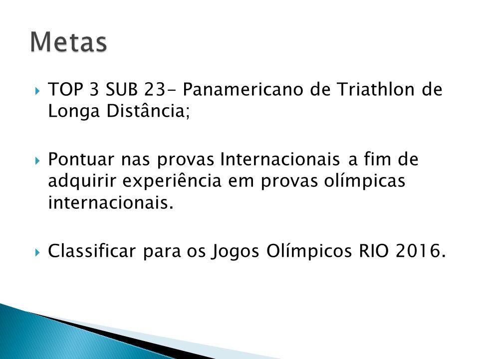  TOP 3 SUB 23- Panamericano de Triathlon de Longa Distância;  Pontuar nas provas Internacionais a fim de adquirir experiência em provas olímpicas in