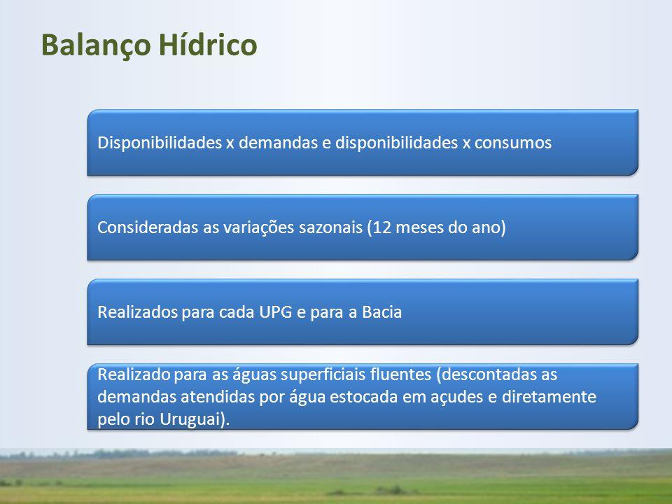 Balanço Hídrico Disponibilidades x demandas e disponibilidades x consumos Consideradas as variações sazonais (12 meses do ano) Realizados para cada UP