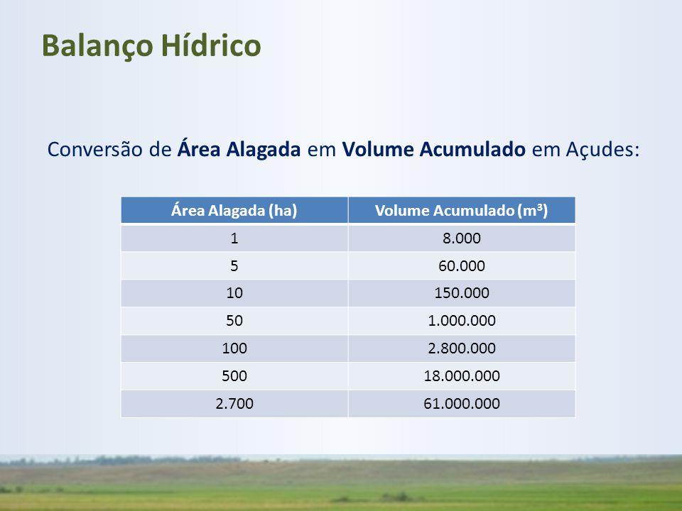 Conversão de Área Alagada em Volume Acumulado em Açudes: Área Alagada (ha)Volume Acumulado (m 3 ) 18.000 560.000 10150.000 501.000.000 1002.800.000 50