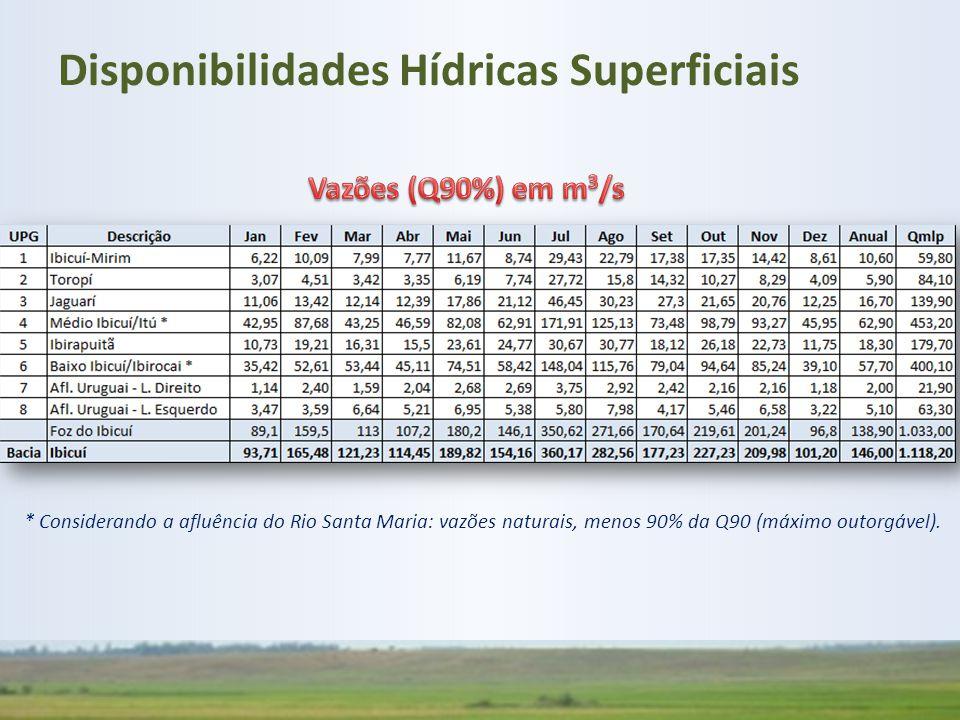 * Considerando a afluência do Rio Santa Maria: vazões naturais, menos 90% da Q90 (máximo outorgável). Disponibilidades Hídricas Superficiais