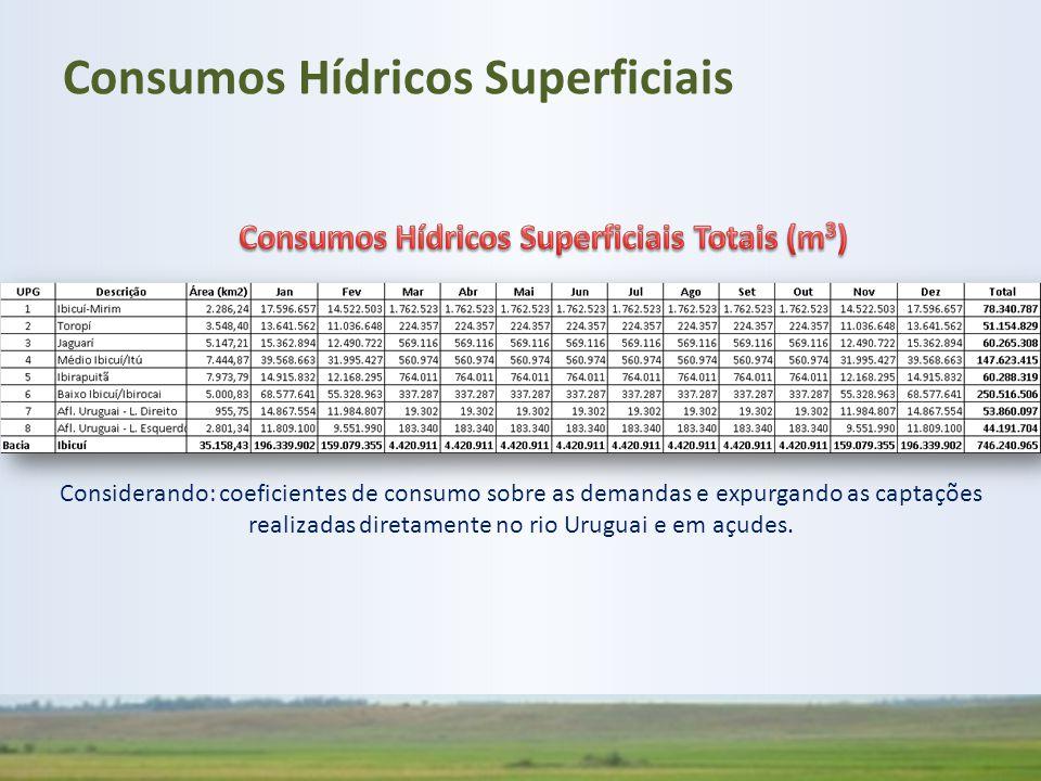 Considerando: coeficientes de consumo sobre as demandas e expurgando as captações realizadas diretamente no rio Uruguai e em açudes. Consumos Hídricos