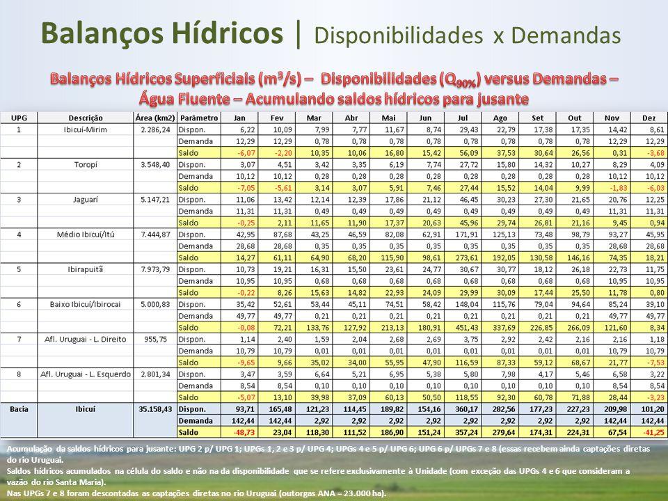 Balanços Hídricos | Disponibilidades x Demandas Acumulação da saldos hídricos para jusante: UPG 2 p/ UPG 1; UPGs 1, 2 e 3 p/ UPG 4; UPGs 4 e 5 p/ UPG