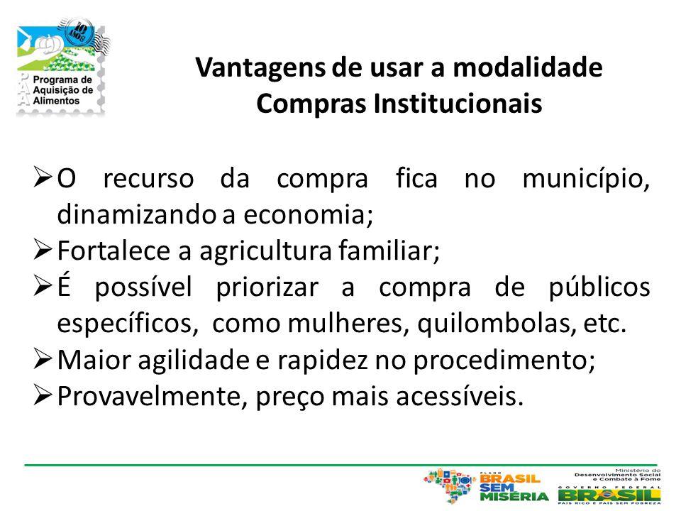 Vantagens de usar a modalidade Compras Institucionais  O recurso da compra fica no município, dinamizando a economia;  Fortalece a agricultura famil