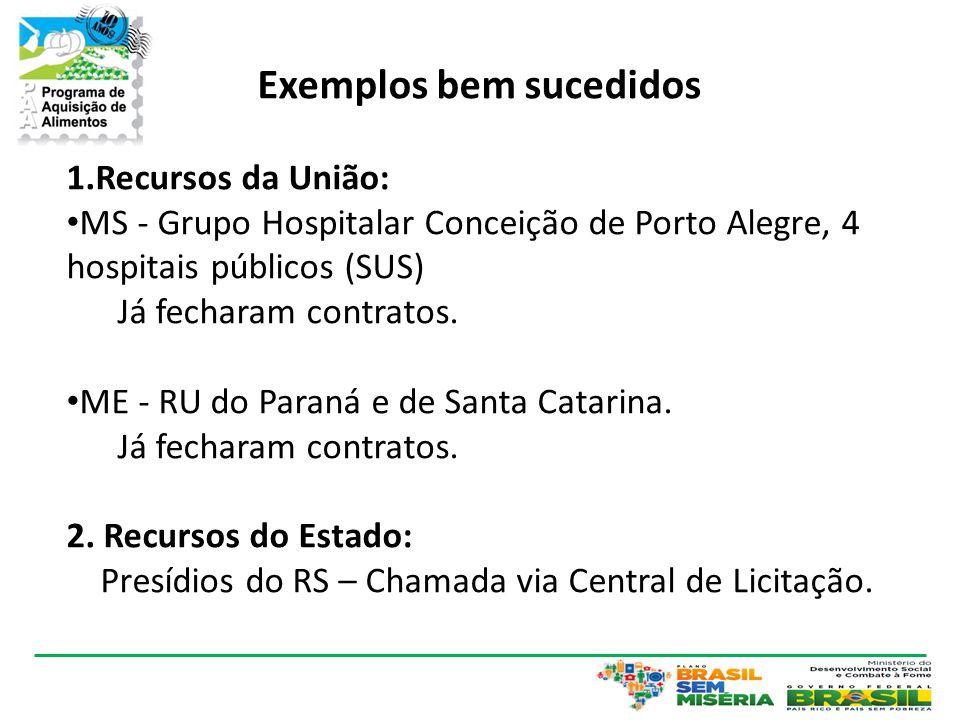 Exemplos bem sucedidos 1.Recursos da União: • MS - Grupo Hospitalar Conceição de Porto Alegre, 4 hospitais públicos (SUS) Já fecharam contratos. • ME