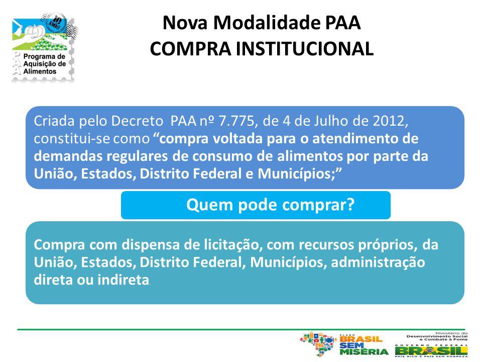 """Nova Modalidade PAA COMPRA INSTITUCIONAL Criada pelo Decreto PAA nº 7.775, de 4 de Julho de 2012, constitui-se como """"compra voltada para o atendimento"""