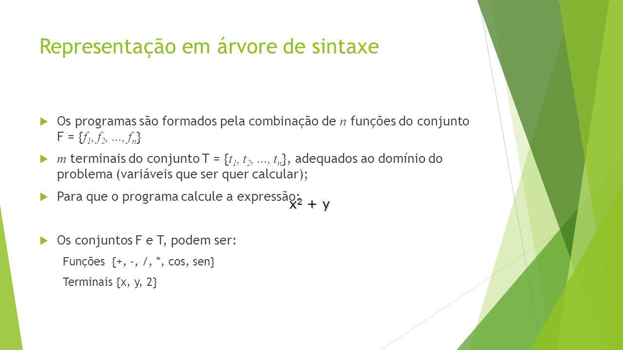 Representação em árvore de sintaxe  Os programas são formados pela combinação de n funções do conjunto F = { f 1, f 2,..., f n }  m terminais do conjunto T = { t 1, t 2,..., t n }, adequados ao domínio do problema (variáveis que ser quer calcular);  Para que o programa calcule a expressão:  Os conjuntos F e T, podem ser: Funções {+, -, /, *, cos, sen} Terminais {x, y, 2} x 2 + y