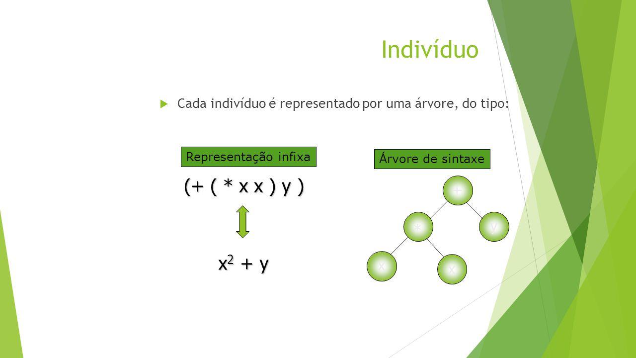 Indivíduo  Cada indivíduo é representado por uma árvore, do tipo: + * x x y (+ ( * x x ) y ) x 2 + y Representação infixa Árvore de sintaxe