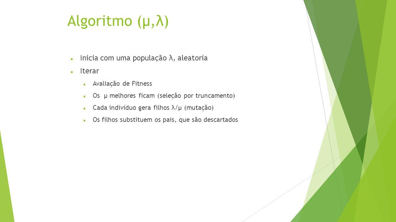 VALORES DE SAÍDA E MELHORES INDIVÍDUOS ENCONTRADOS NAS GERAÇÕES DE 0 A 3