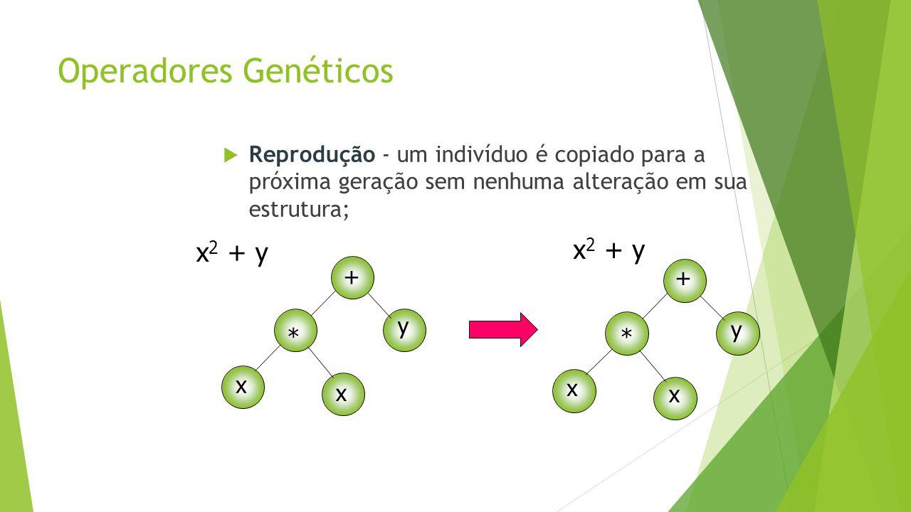 Operadores Genéticos  Reprodução - um indivíduo é copiado para a próxima geração sem nenhuma alteração em sua estrutura; + * x x y x 2 + y + * x x y