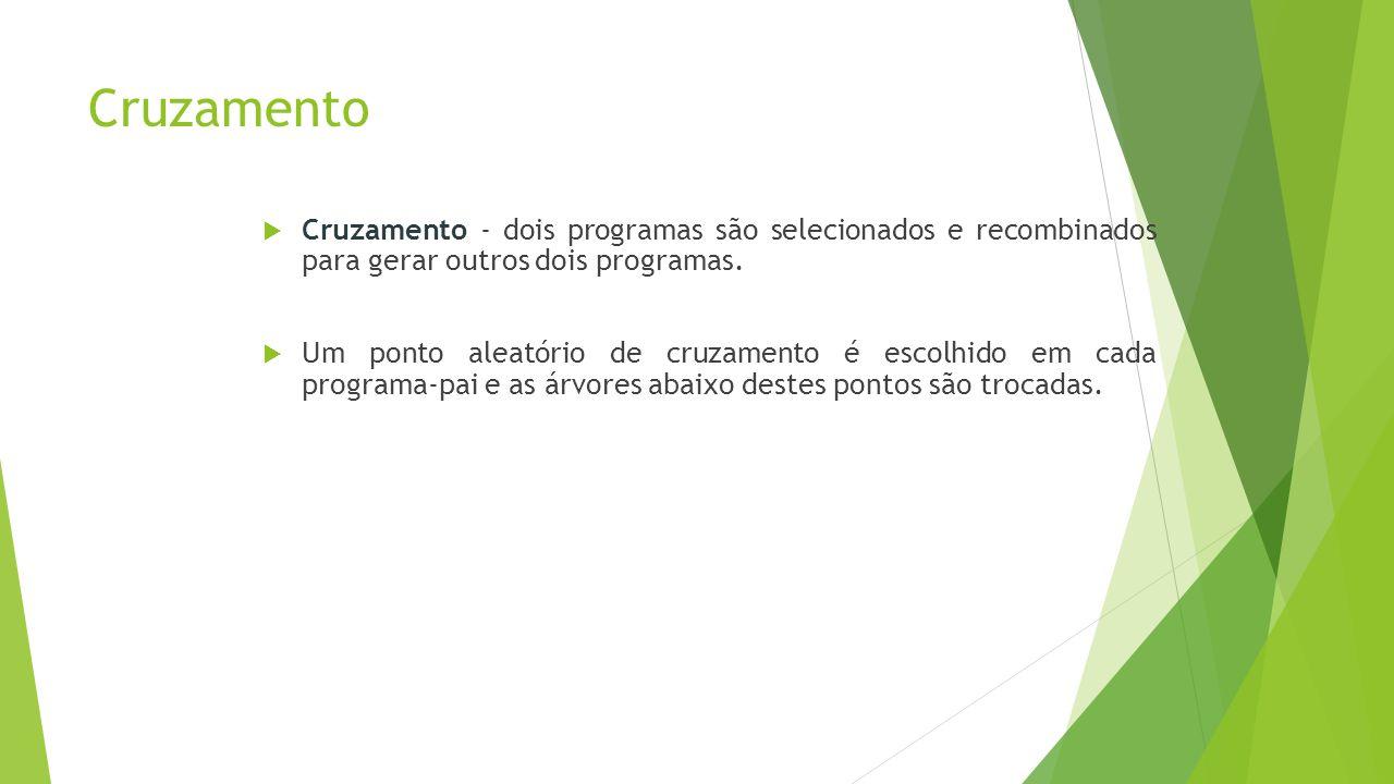 Cruzamento  Cruzamento - dois programas são selecionados e recombinados para gerar outros dois programas.