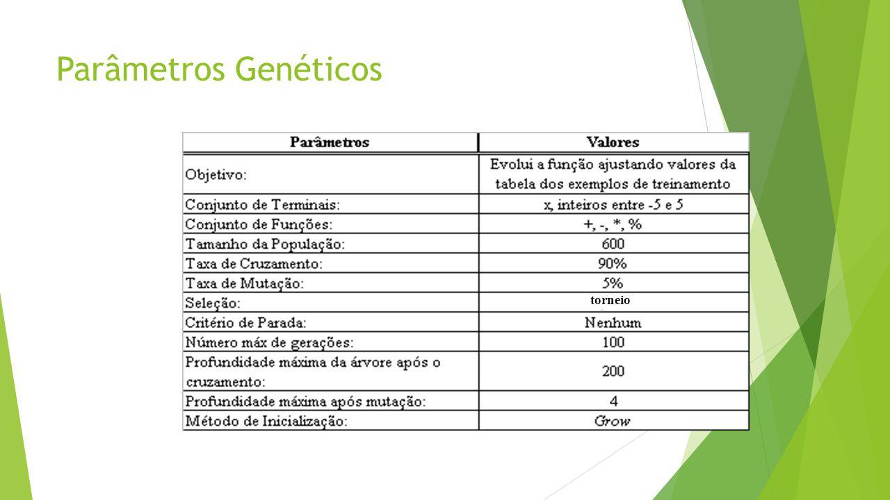 Parâmetros Genéticos torneio