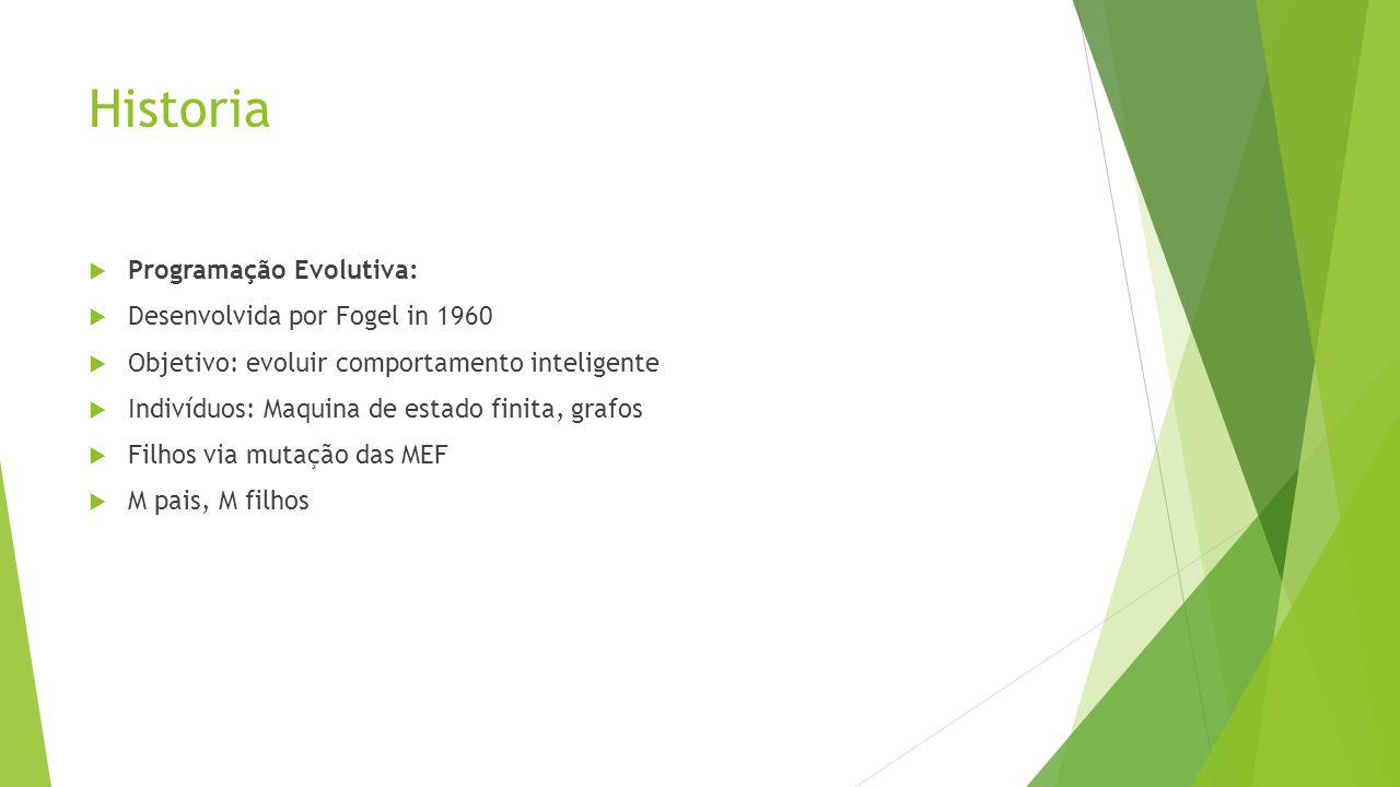 Historia  Programação Evolutiva:  Desenvolvida por Fogel in 1960  Objetivo: evoluir comportamento inteligente  Indivíduos: Maquina de estado finita, grafos  Filhos via mutação das MEF  M pais, M filhos