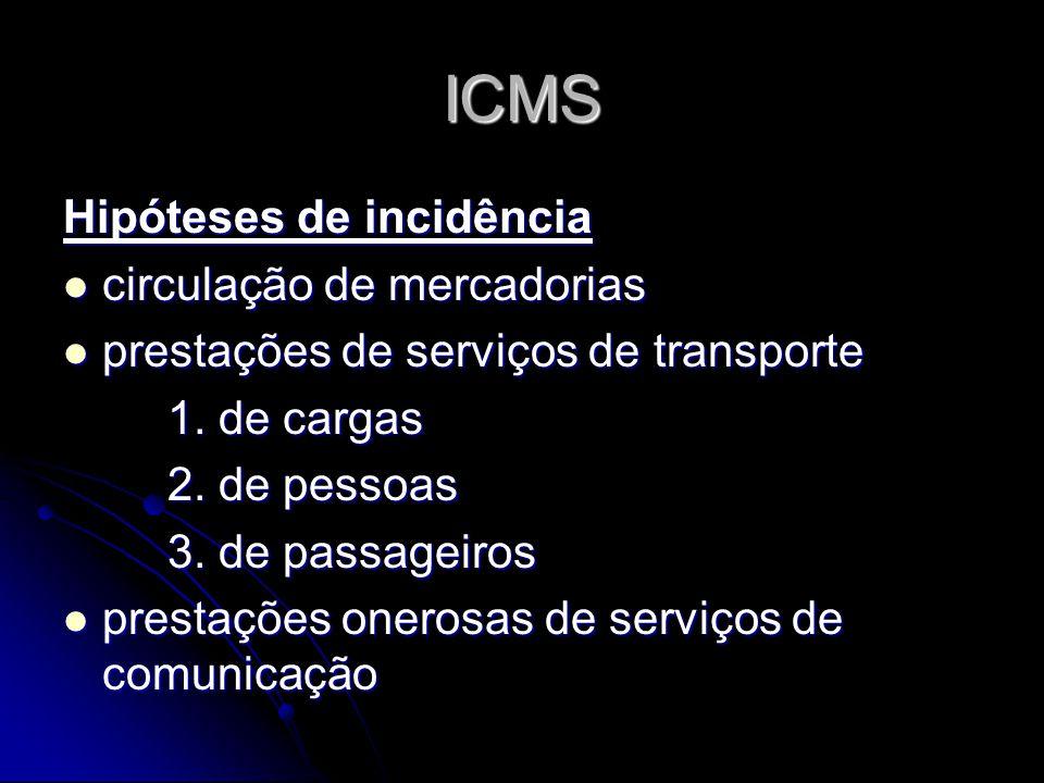 ICMS Hipóteses de incidência  circulação de mercadorias  prestações de serviços de transporte 1. de cargas 2. de pessoas 3. de passageiros  prestaç