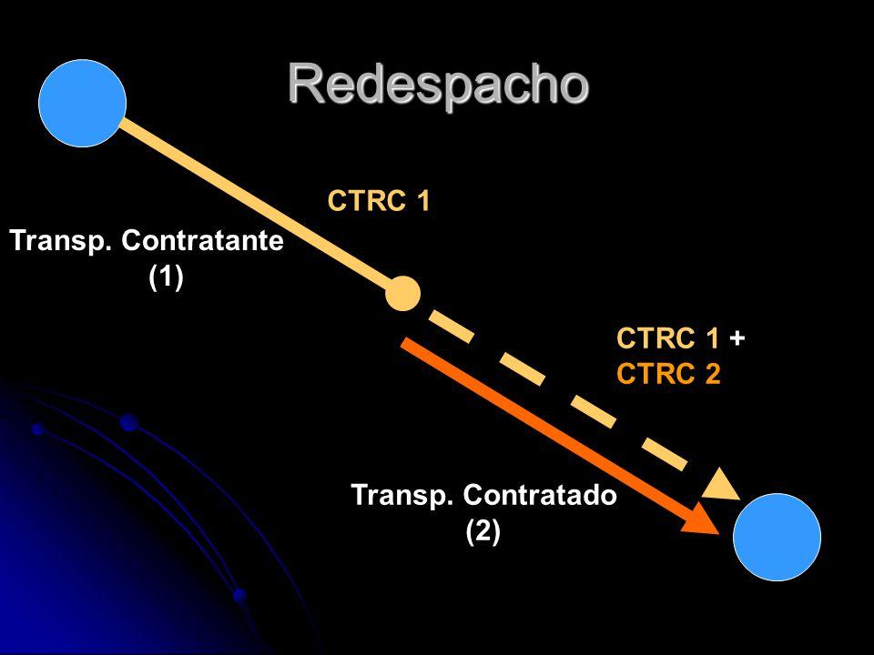Redespacho Transp. Contratante (1) Transp. Contratado (2) CTRC 1 CTRC 1 + CTRC 2