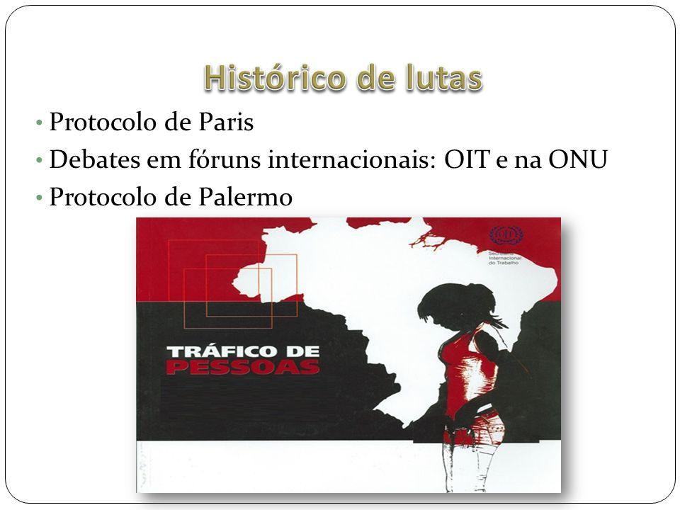 • Protocolo de Paris • Debates em fóruns internacionais: OIT e na ONU • Protocolo de Palermo