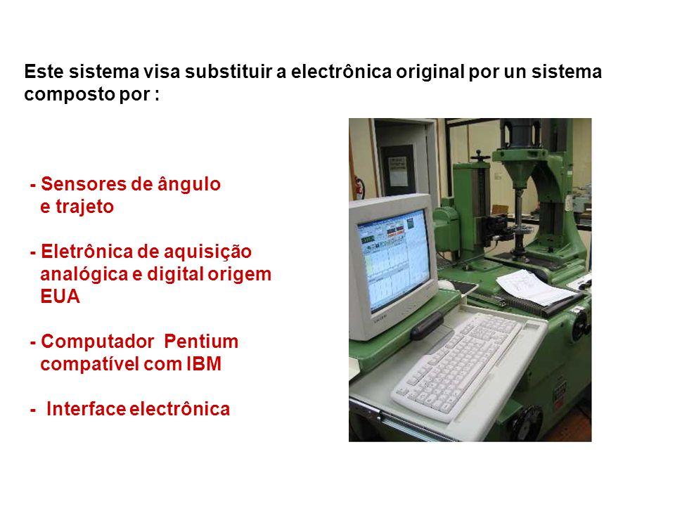 Este sistema visa substituir a electrônica original por un sistema composto por : - Sensores de ângulo e trajeto - Eletrônica de aquisição analógica e