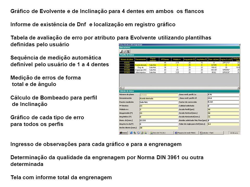Gráfico de Evolvente e de Inclinação para 4 dentes em ambos os flancos Informe de existência de Dnf e localização em registro gráfico Tabela de avalia