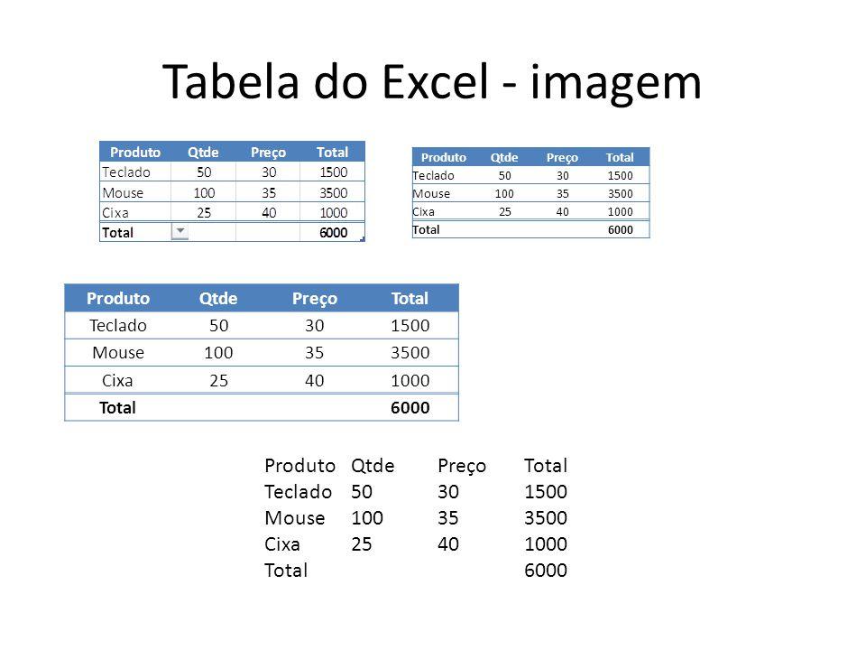 Tabela do Excel - imagem ProdutoQtdePreçoTotal Teclado50301500 Mouse100353500 Cixa25401000 Total6000 ProdutoQtdePreçoTotal Teclado50301500 Mouse100353500 Cixa25401000 Total6000 ProdutoQtdePreçoTotal Teclado50301500 Mouse100353500 Cixa25401000 Total6000