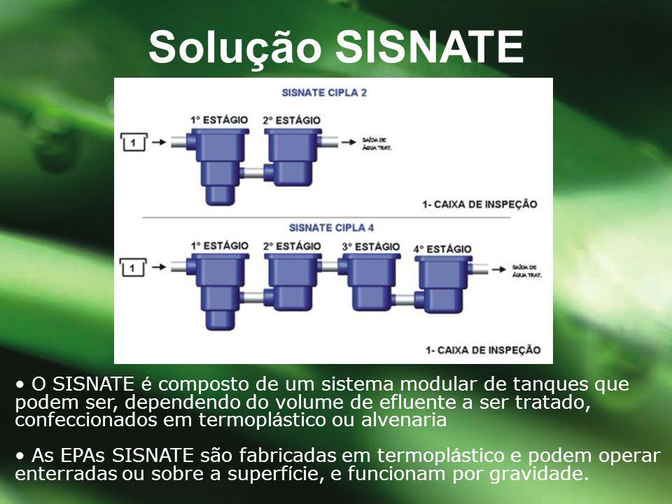 • a biotecnologia SISNATE contribui para a preservação e recuperação dos mananciais de água Solução SISNATE • o efluente passa pelo processo de filtragem e purificação, gerando na saída do sistema água classe 2 para descarte ou reuso