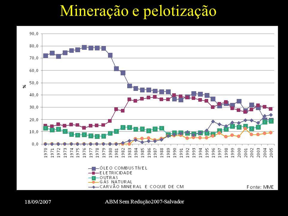 18/09/2007 ABM Sem Redução2007-Salvador Mineração e pelotização