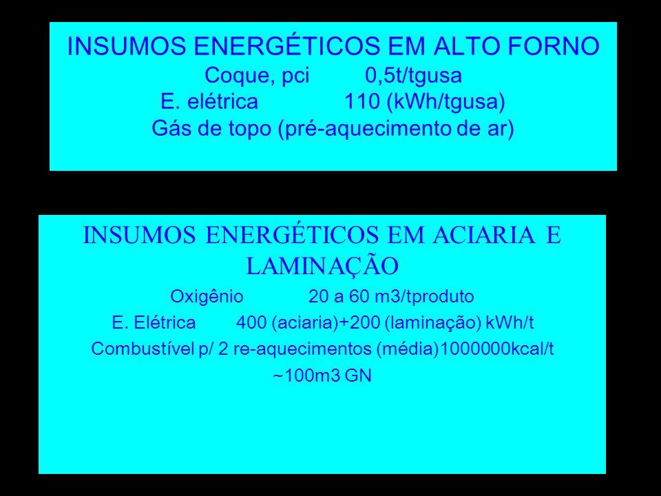 18/09/2007 ABM Sem Redução2007-Salvador 18/09/2007 ABM Sem Redução2007-Salvador INSUMOS ENERGÉTICOS EM ALTO FORNO Coque, pci 0,5t/tgusa E. elétrica 11