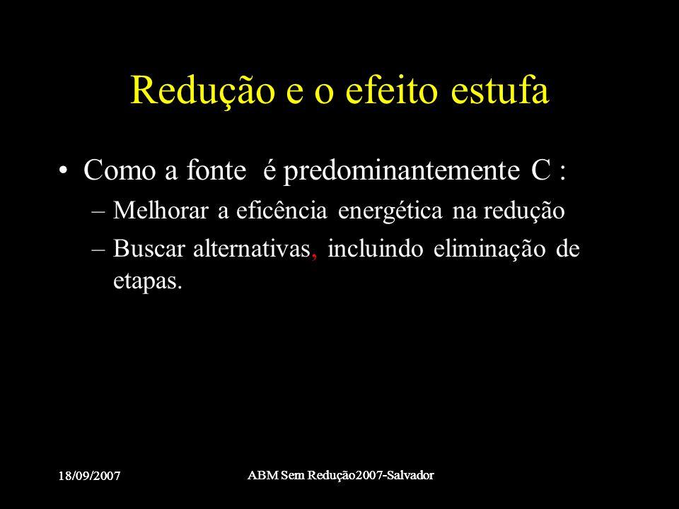 18/09/2007 ABM Sem Redução2007-Salvador 18/09/2007 ABM Sem Redução2007-Salvador Redução e o efeito estufa •Como a fonte é predominantemente C : –Melho