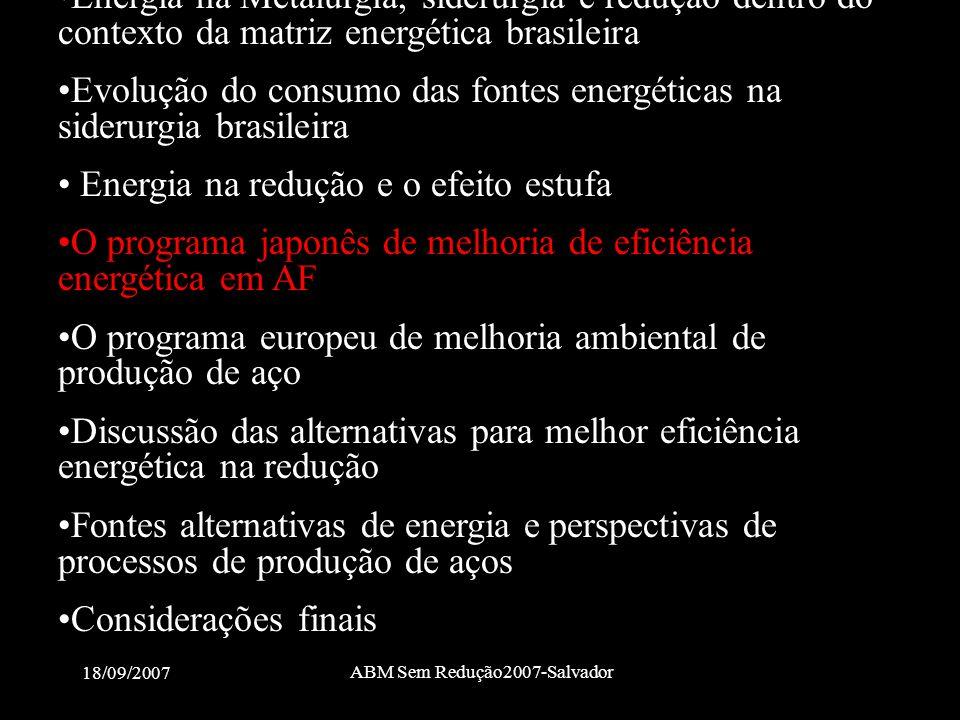 18/09/2007 ABM Sem Redução2007-Salvador •Energia na Metalurgia, siderurgia e redução dentro do contexto da matriz energética brasileira •Evolução do c