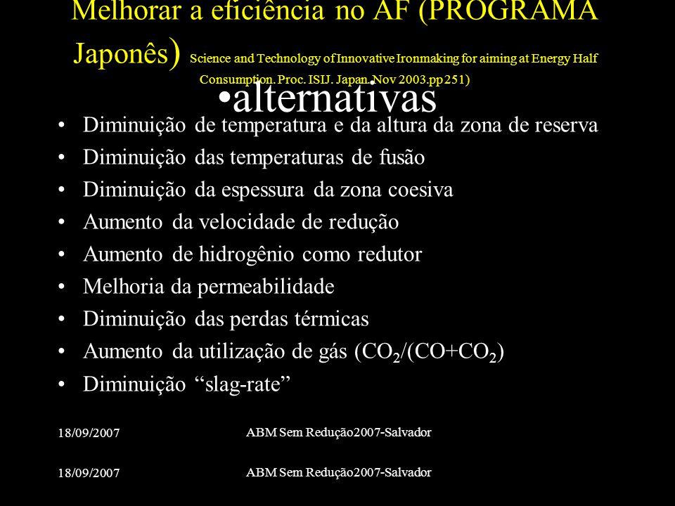 18/09/2007 ABM Sem Redução2007-Salvador 18/09/2007 ABM Sem Redução2007-Salvador Melhorar a eficiência no AF (PROGRAMA Japonês ) Science and Technology