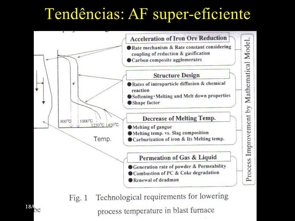 18/09/2007 ABM Sem Redução2007-Salvador Tendências: AF super-eficiente