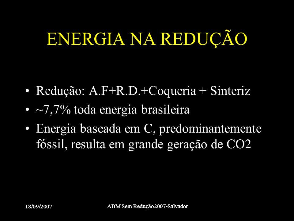 18/09/2007 ABM Sem Redução2007-Salvador 18/09/2007 ABM Sem Redução2007-Salvador ENERGIA NA REDUÇÃO •Redução: A.F+R.D.+Coqueria + Sinteriz •~7,7% toda