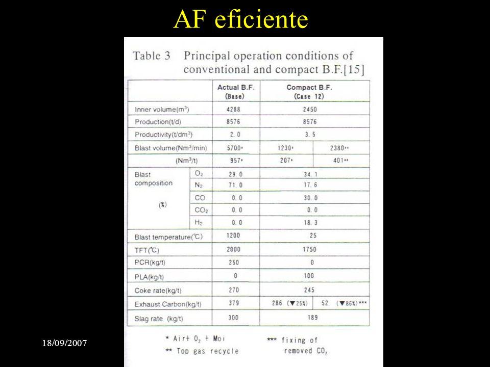 18/09/2007 ABM Sem Redução2007-Salvador AF eficiente