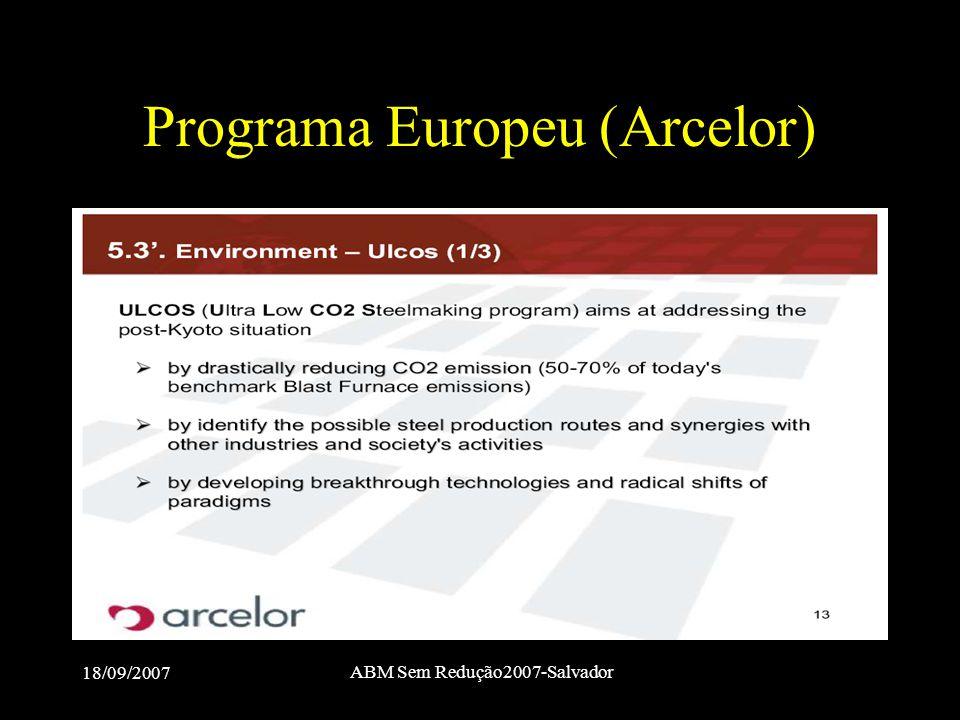 18/09/2007 ABM Sem Redução2007-Salvador Programa Europeu (Arcelor)