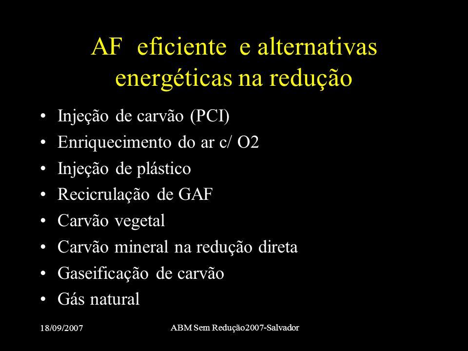 18/09/2007 ABM Sem Redução2007-Salvador AF eficiente e alternativas energéticas na redução •Injeção de carvão (PCI) •Enriquecimento do ar c/ O2 •Injeç