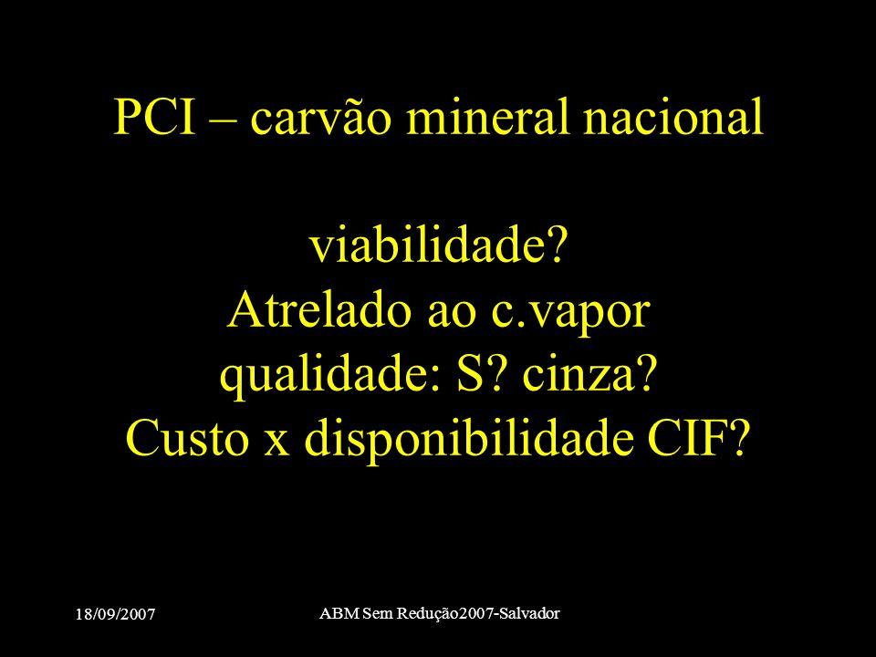 18/09/2007 ABM Sem Redução2007-Salvador PCI – carvão mineral nacional viabilidade? Atrelado ao c.vapor qualidade: S? cinza? Custo x disponibilidade CI