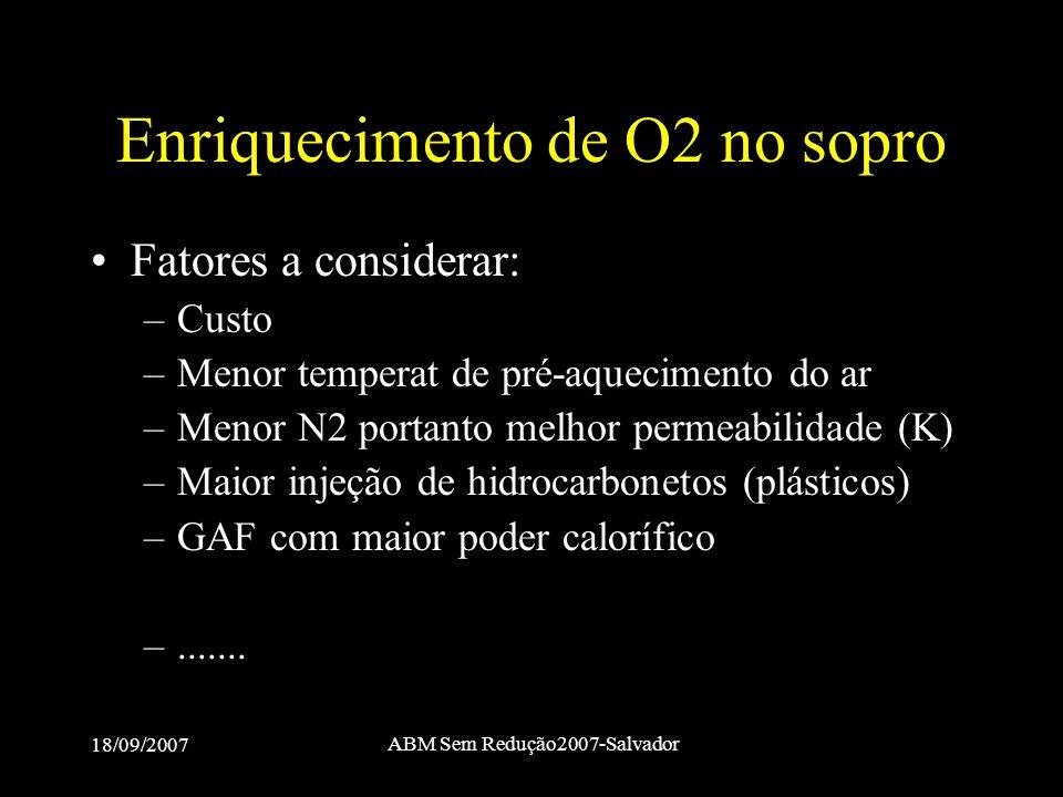 18/09/2007 ABM Sem Redução2007-Salvador Enriquecimento de O2 no sopro •Fatores a considerar: –Custo –Menor temperat de pré-aquecimento do ar –Menor N2