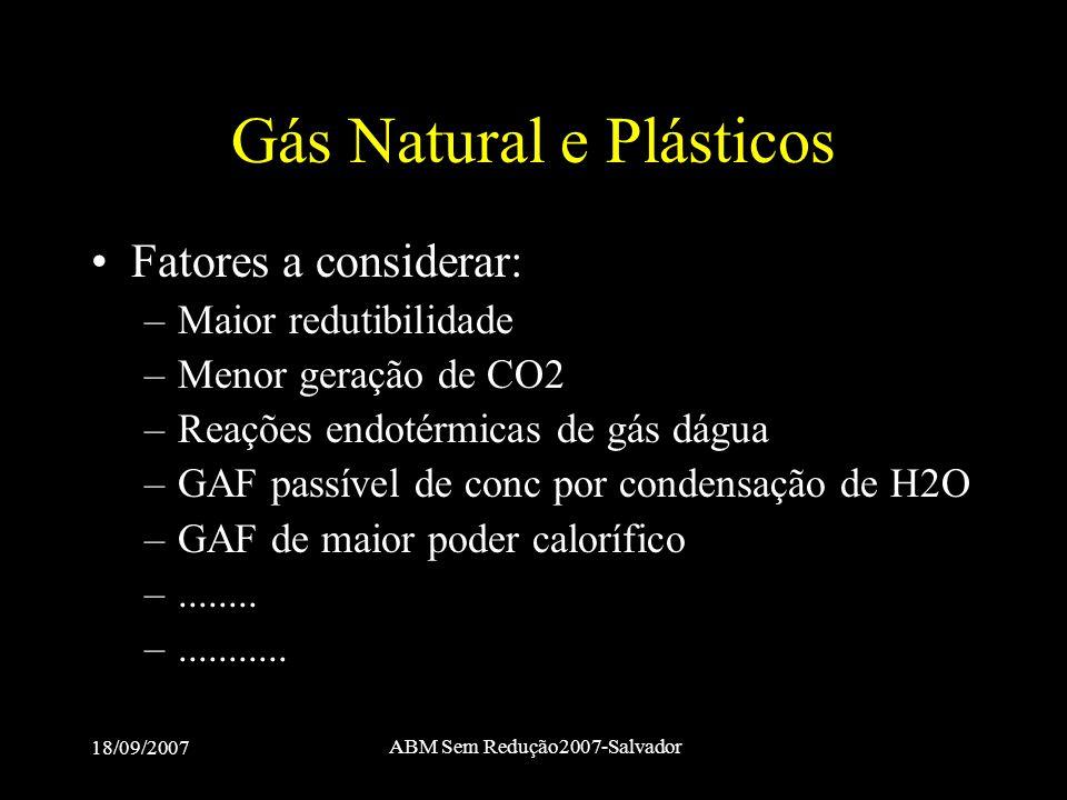 18/09/2007 ABM Sem Redução2007-Salvador Gás Natural e Plásticos •Fatores a considerar: –Maior redutibilidade –Menor geração de CO2 –Reações endotérmic