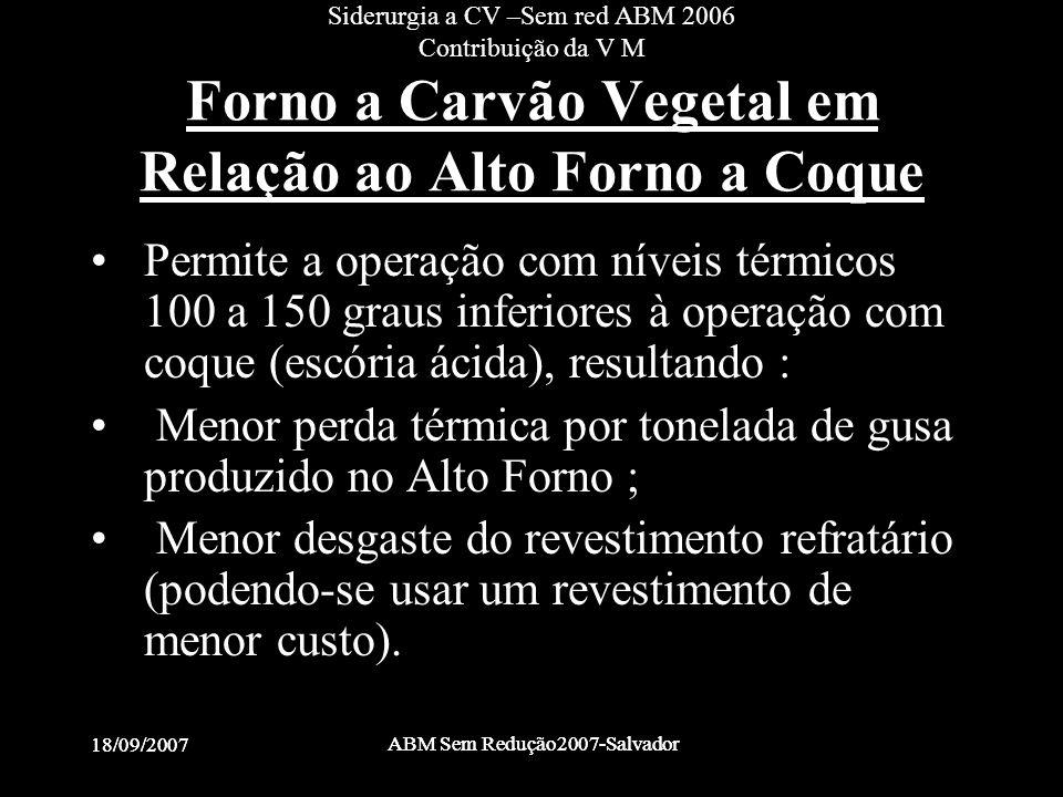 18/09/2007 ABM Sem Redução2007-Salvador 18/09/2007 ABM Sem Redução2007-Salvador Siderurgia a CV –Sem red ABM 2006 Contribuição da V M Forno a Carvão V