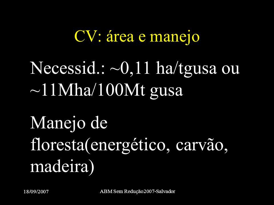 18/09/2007 ABM Sem Redução2007-Salvador CV: área e manejo Necessid.: ~0,11 ha/tgusa ou ~11Mha/100Mt gusa Manejo de floresta(energético, carvão, madeir